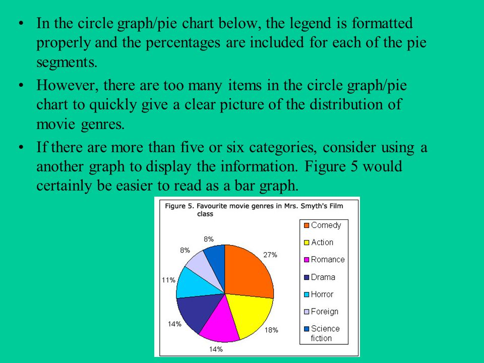 how to read a chart or graph