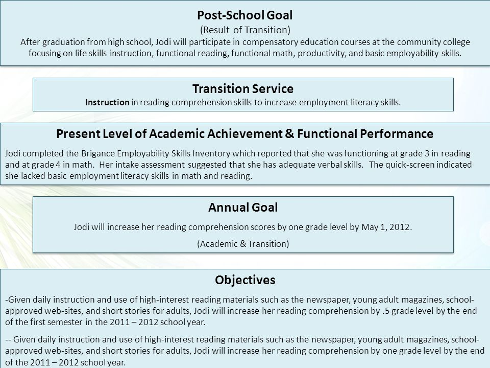 Transition from School to Adult Life: What Families Need to Know ...