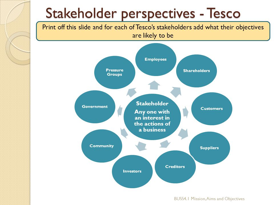 organisation meets the objectives of different stakeholders Explain the points of view of different stakeholders seeking to influence the aims and objectives of two contrasting organisations a stakeholder is anyone who is interested in the success of an organisation, and often the stakeholders have a large influence on the business's aims and objectives.