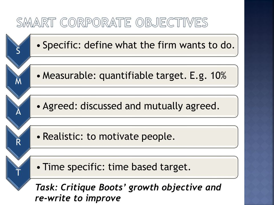 SMART Corporate Objectives