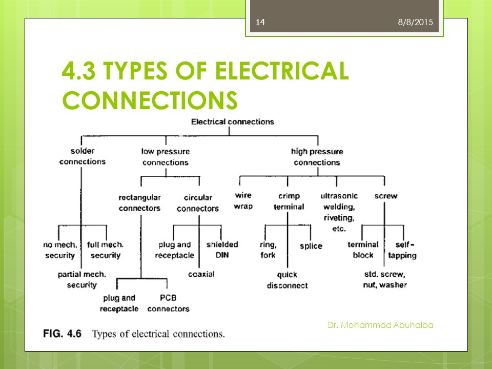 Electrical Connections and Wire Harness Assembly - ppt video online ...