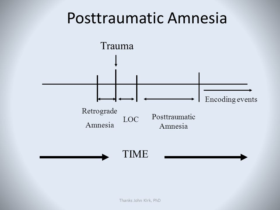 Post-traumatic amnesia