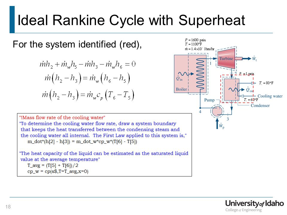 Ideal Rankine Cycle with Superheat