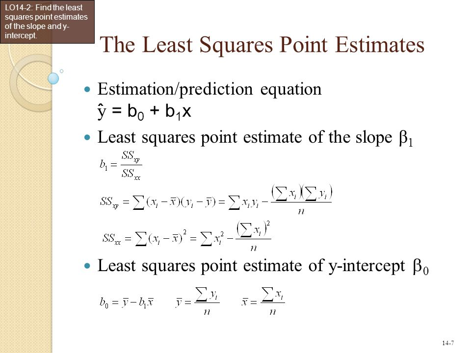 The Least Squares Point Estimates