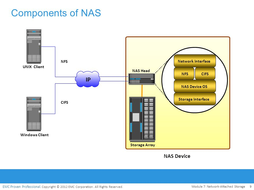 how to find nas on network