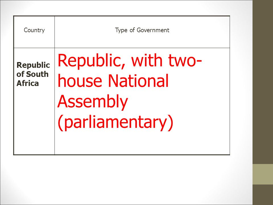 Republic, with two-house National Assembly (parliamentary)
