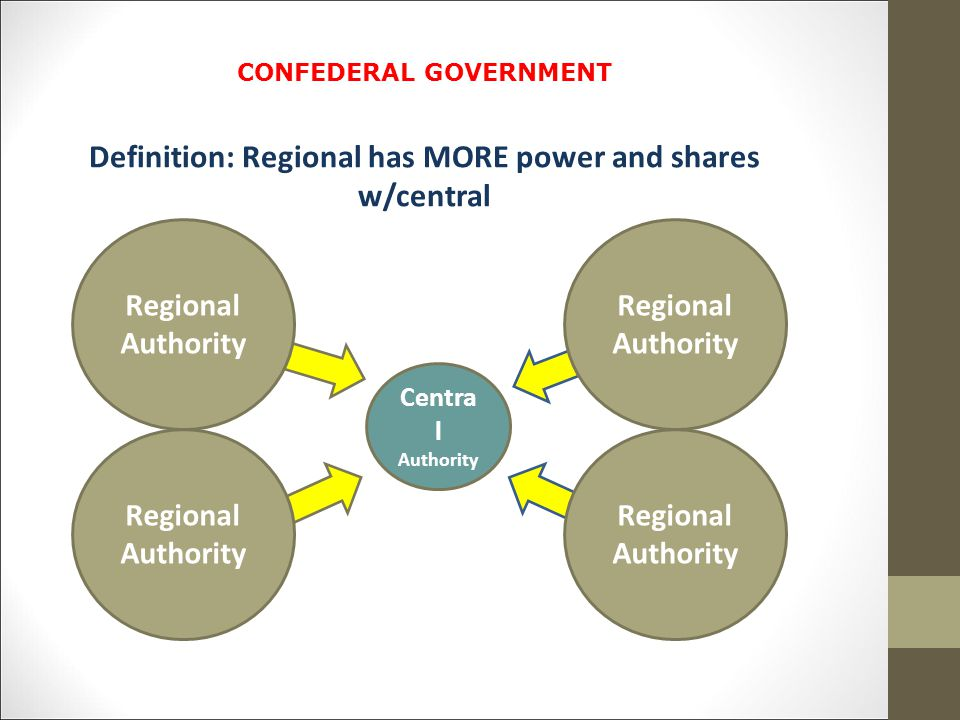 Definition: Regional has MORE power and shares w/central