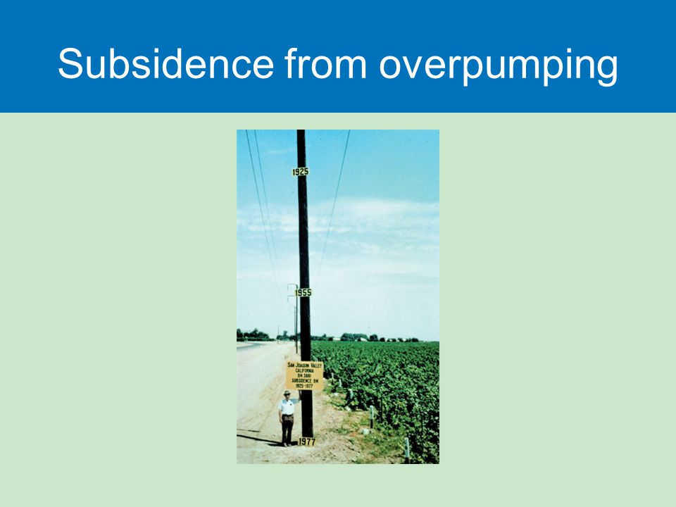 Subsidence from overpumping