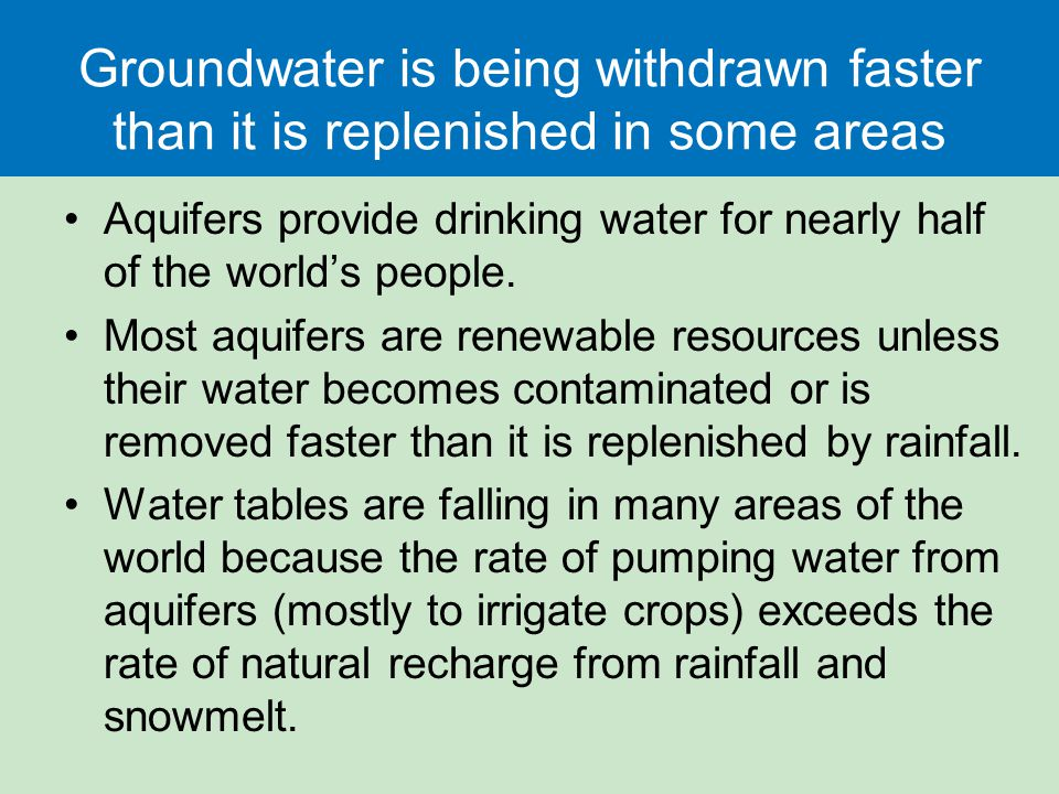 Groundwater is being withdrawn faster than it is replenished in some areas