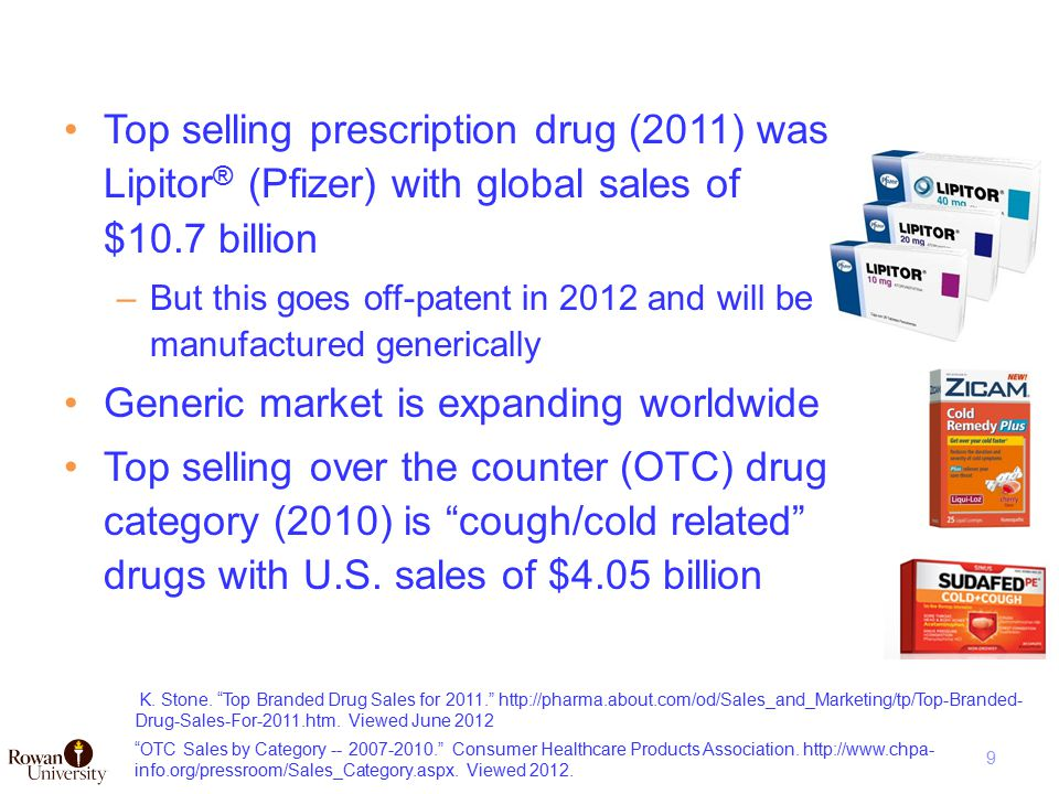 Drugs coming off patent in 2009