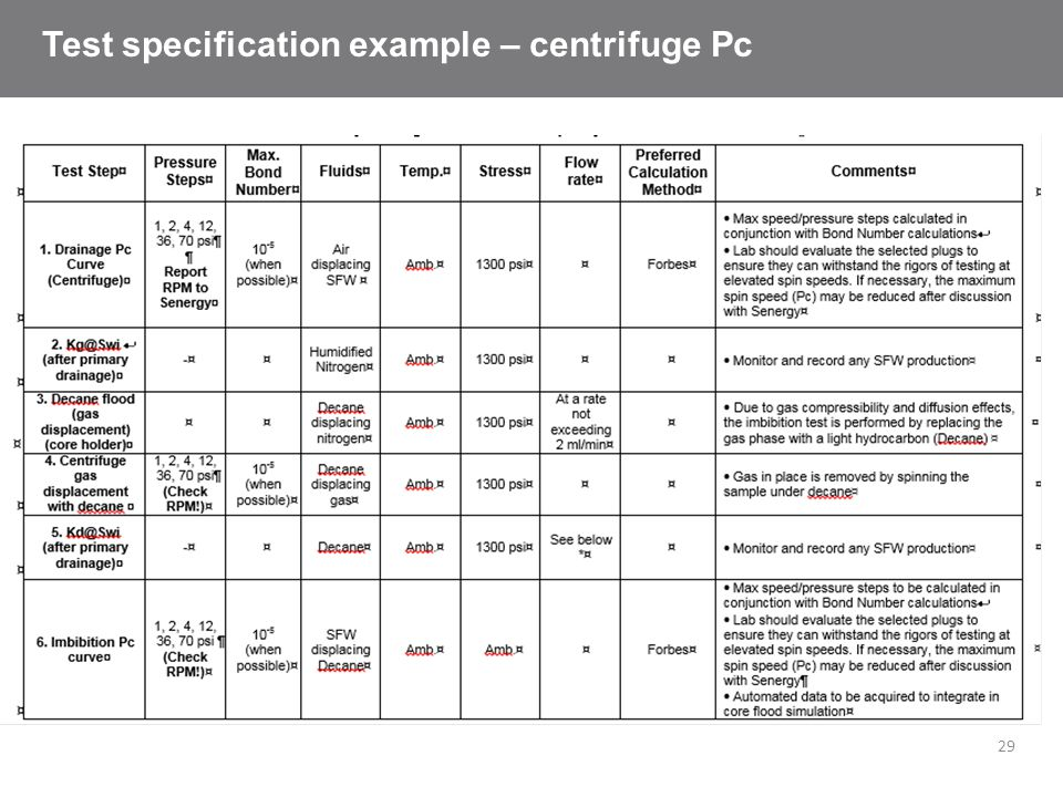 pc specification powerpoint Learn the essentials for sharing powerpoint 2007 files between a computer running windows and an apple macintosh do you work on powerpoint for windows, and often.