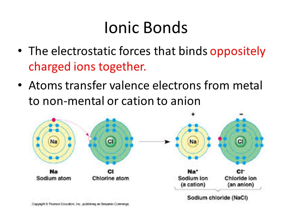 Ionic Bonds The electrostatic forces that binds oppositely charged ions together.