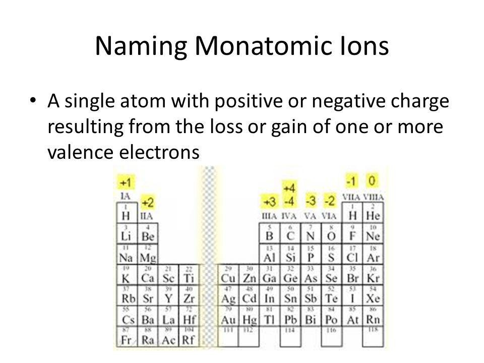 Naming Monatomic Ions A single atom with positive or negative charge resulting from the loss or gain of one or more valence electrons.