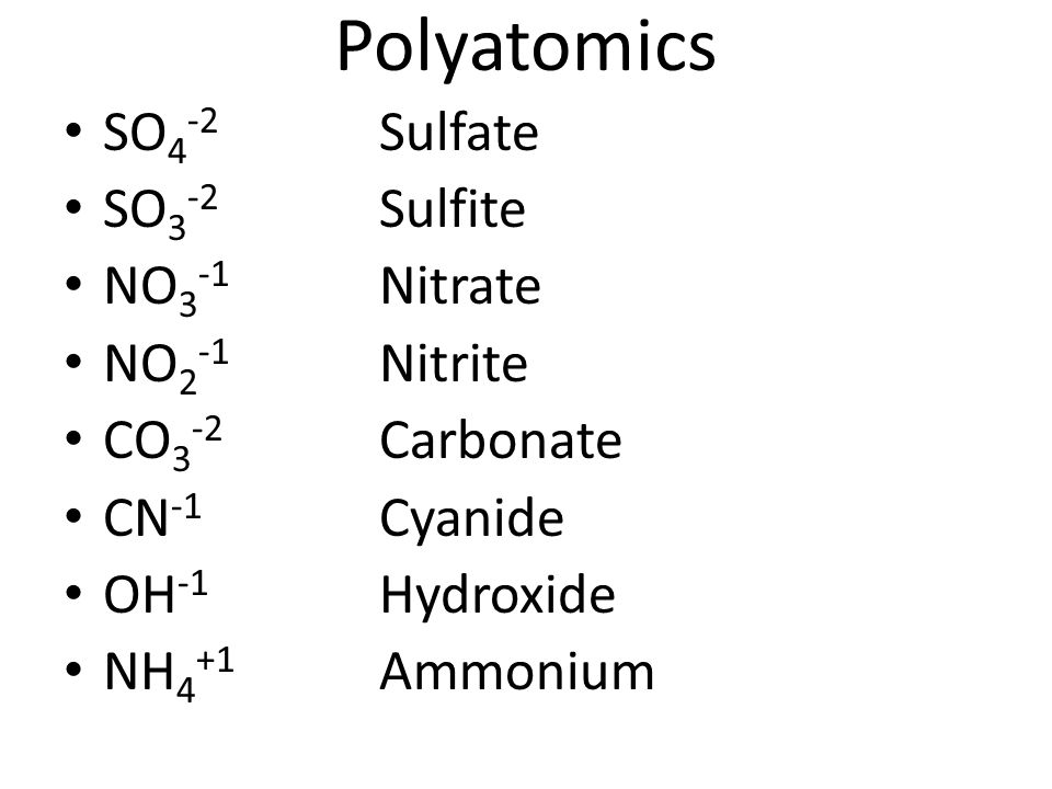naming ionic compounds