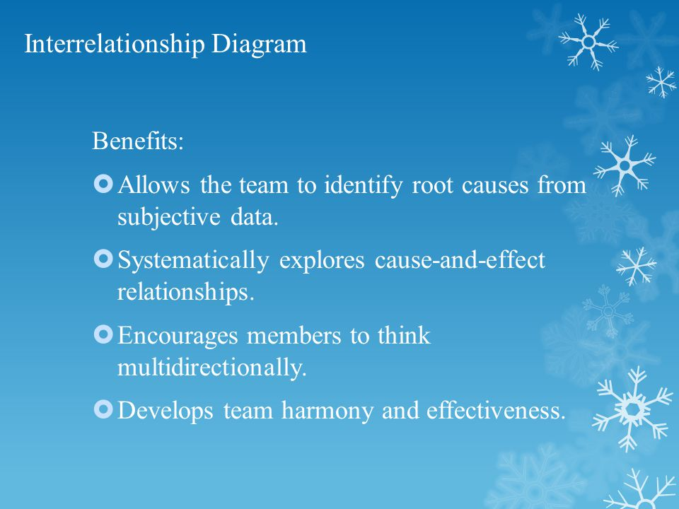 interrelationship dating As nouns the difference between relationship and interrelationship is that relationship is connection or association the condition of being related while interrelationship is a relationship between multiple things.