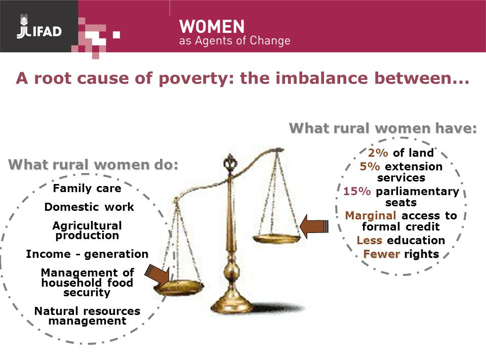 A root cause of poverty: the imbalance between...