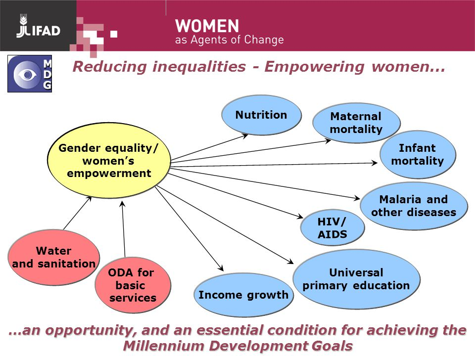 Reducing inequalities - Empowering women...
