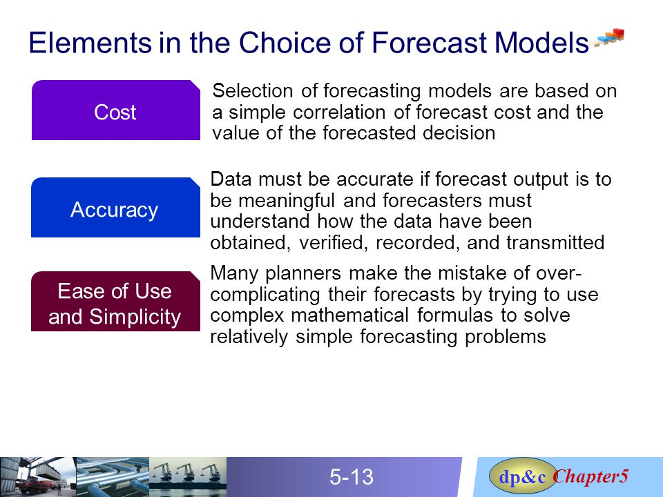 demand forecasting techniques and their use within dell co Demand forecasting is a difficult exercise making estimates for future under the changing conditions is a herculean task consumers' behaviour is the most unpredictable one because it is motivated and influenced by a multiplicity of forces.