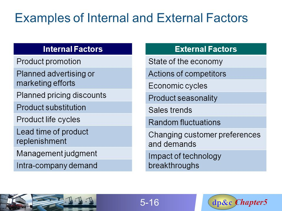 internal external technology impacts on management for walmart Effect of internal/external factors managers must deal with several factors that will impact the four functions of management, and both internal and external stimuli have a large influence on planning, organizing, control and leading.