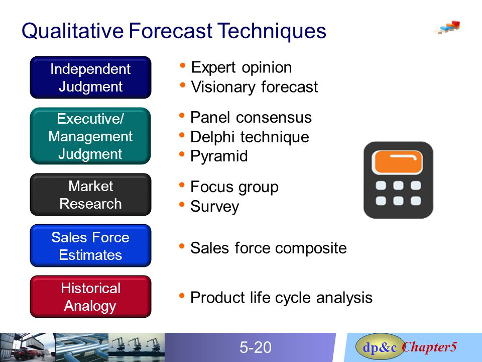 forecast technique