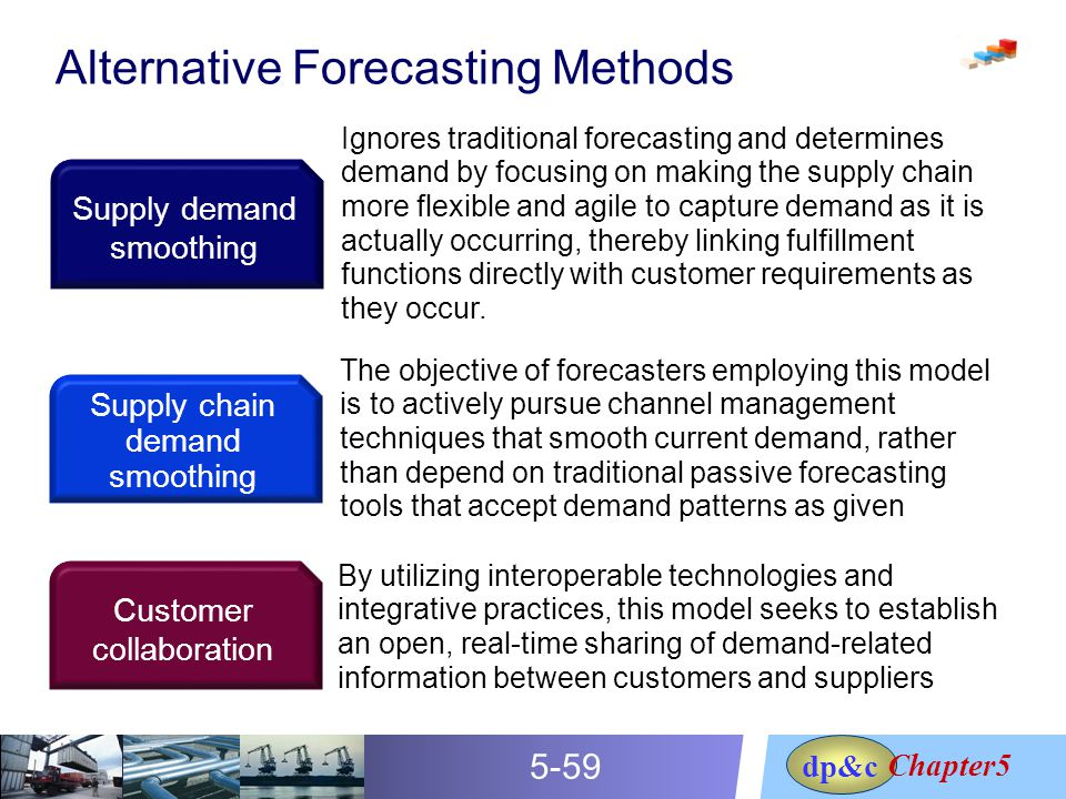 explain the methods of demand forecasting Demand forecasting unit 3 attitudes, movement in prices, consumer tastes, possibilities of new threats from substitute products etc, influence sales forecasting, internal factors like money spent on advertising, pricing policy, product improvements, sales efforts etc, help in manipulating demand.