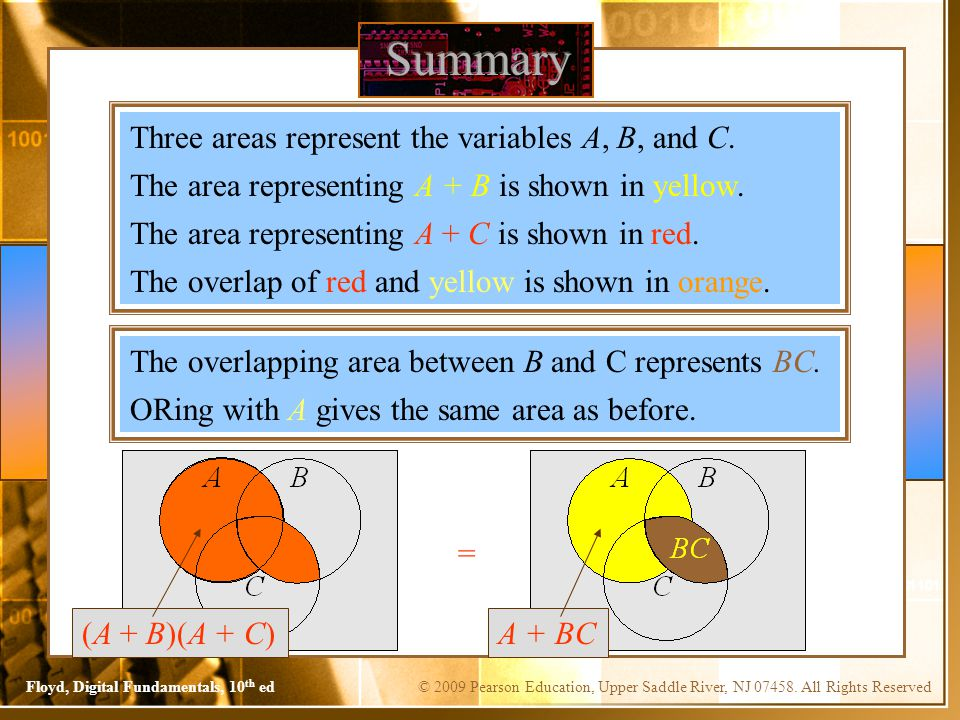 Summary Three areas represent the variables A, B, and C.