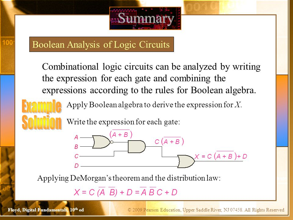 Summary Example Solution Boolean Analysis of Logic Circuits