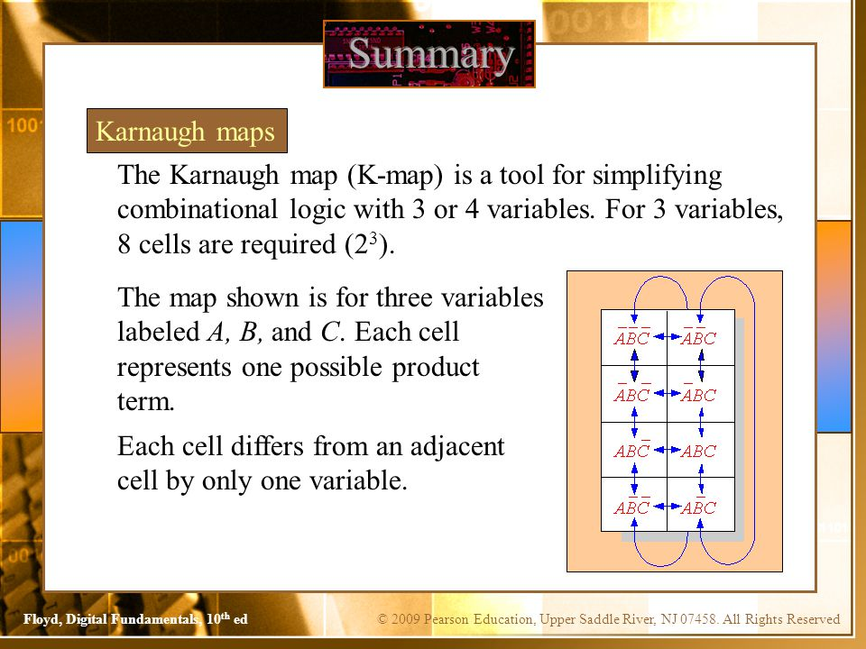Summary Karnaugh maps.