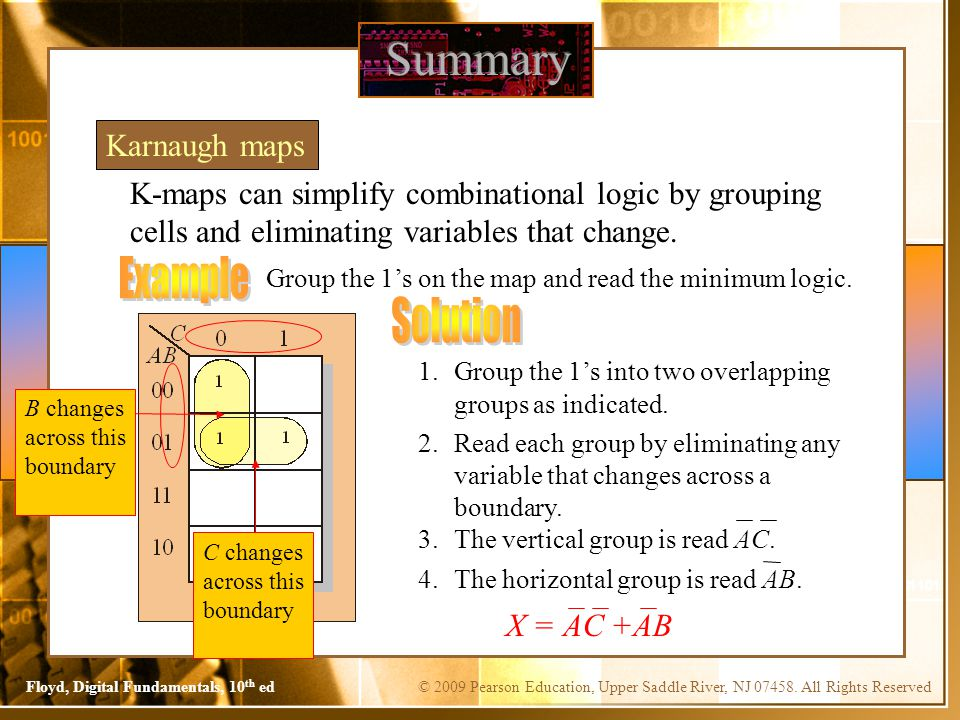 Summary Example Solution Karnaugh maps