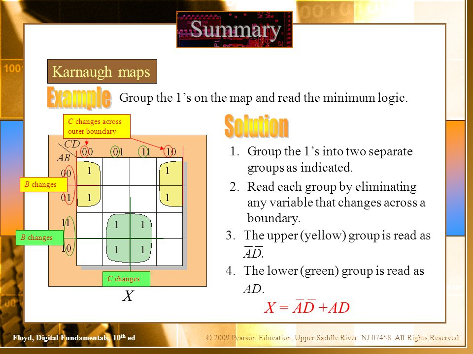 Summary Example Solution Karnaugh maps X X = AD +AD