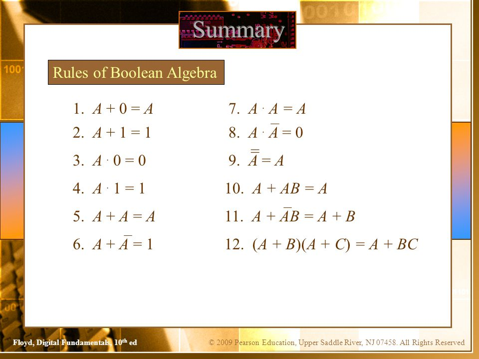 Summary Rules of Boolean Algebra 1. A + 0 = A 7. A . A = A