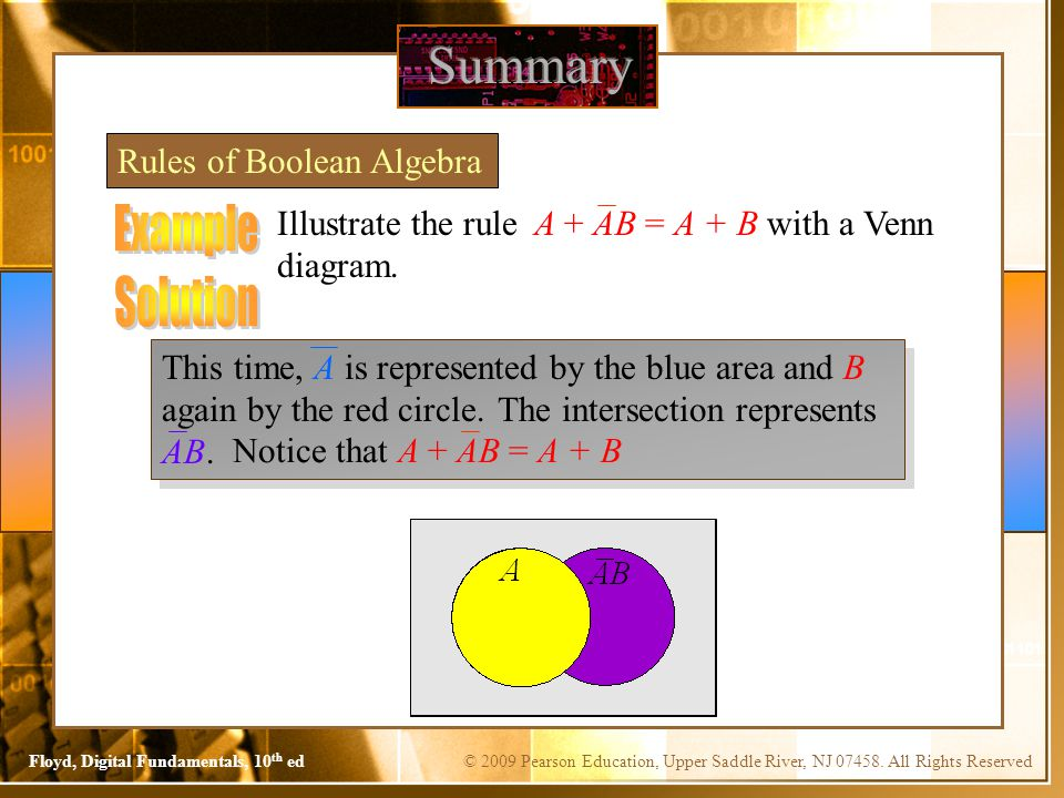 Summary Example Solution Rules of Boolean Algebra