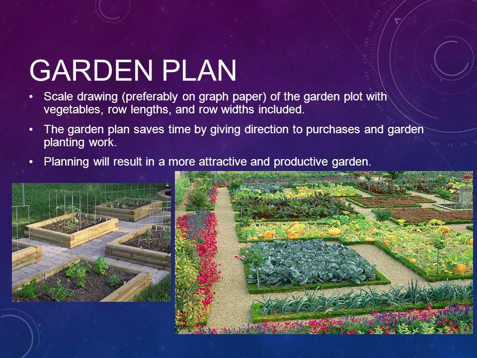 Gardening Procedure Text Garden Ftempo