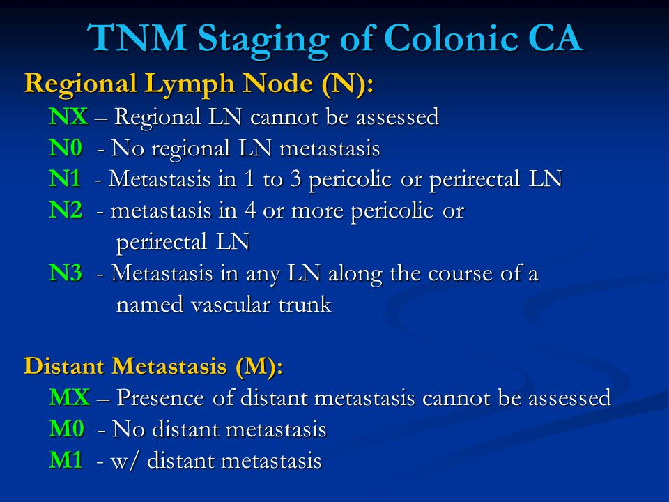 TNM Staging of Colonic CA