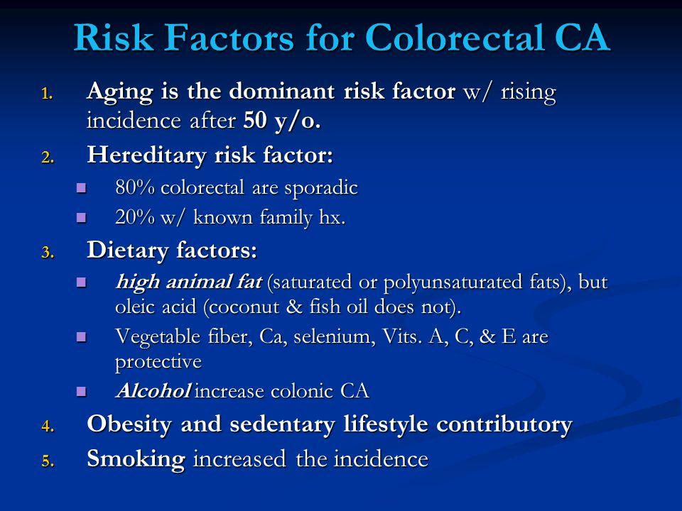 Risk Factors for Colorectal CA
