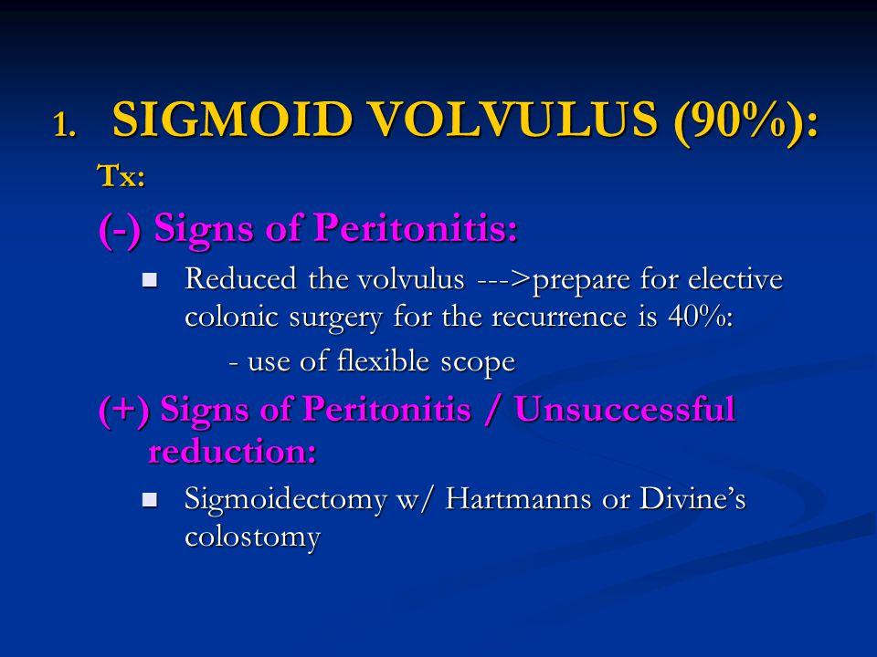 SIGMOID VOLVULUS (90%): (-) Signs of Peritonitis:
