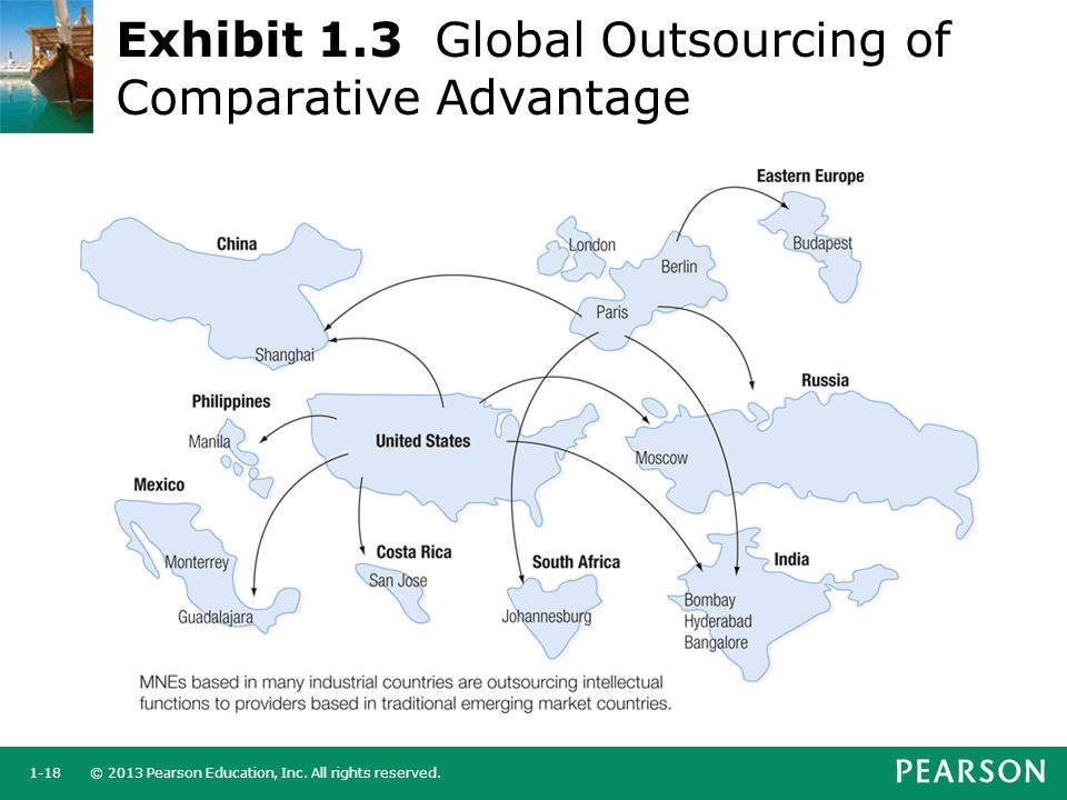 globalization supporting comparative advantage in economies The mobility of capital today means that the comparative advantage once  are  recognising the importance of supporting the local economy.