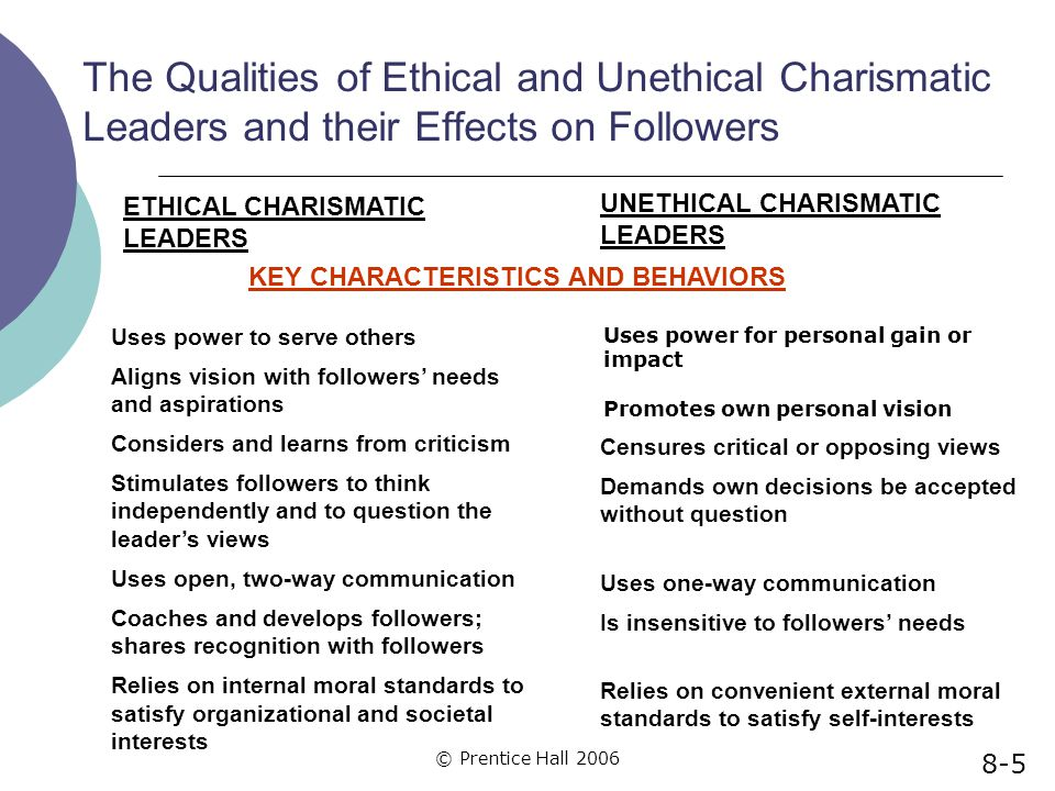 The Qualities of Ethical and Unethical Charismatic Leaders and their Effects on Followers