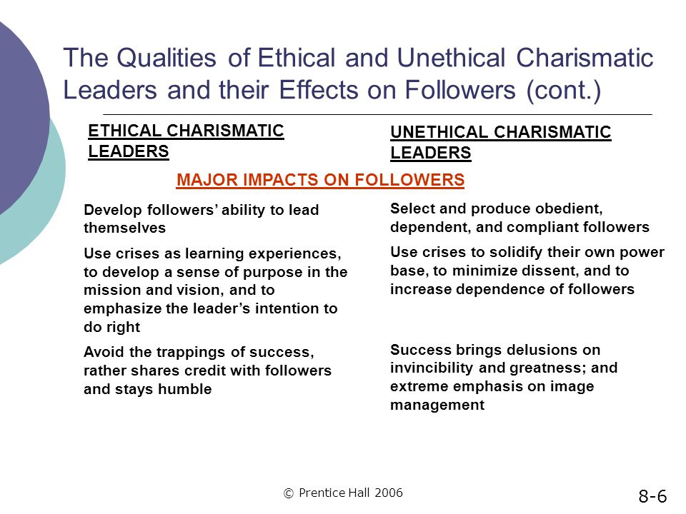 The Qualities of Ethical and Unethical Charismatic Leaders and their Effects on Followers (cont.)