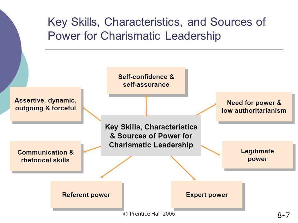 Key Skills, Characteristics Charismatic Leadership
