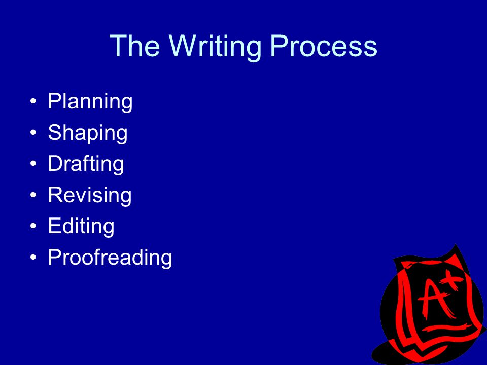organizing and revising essays ppt  the writing process planning shaping drafting revising editing