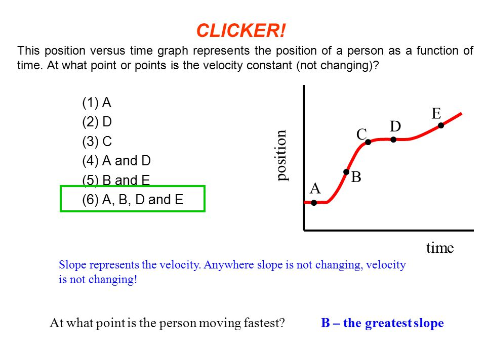 CLICKER! E D C position B A time (1) A (2) D (3) C (4) A and D