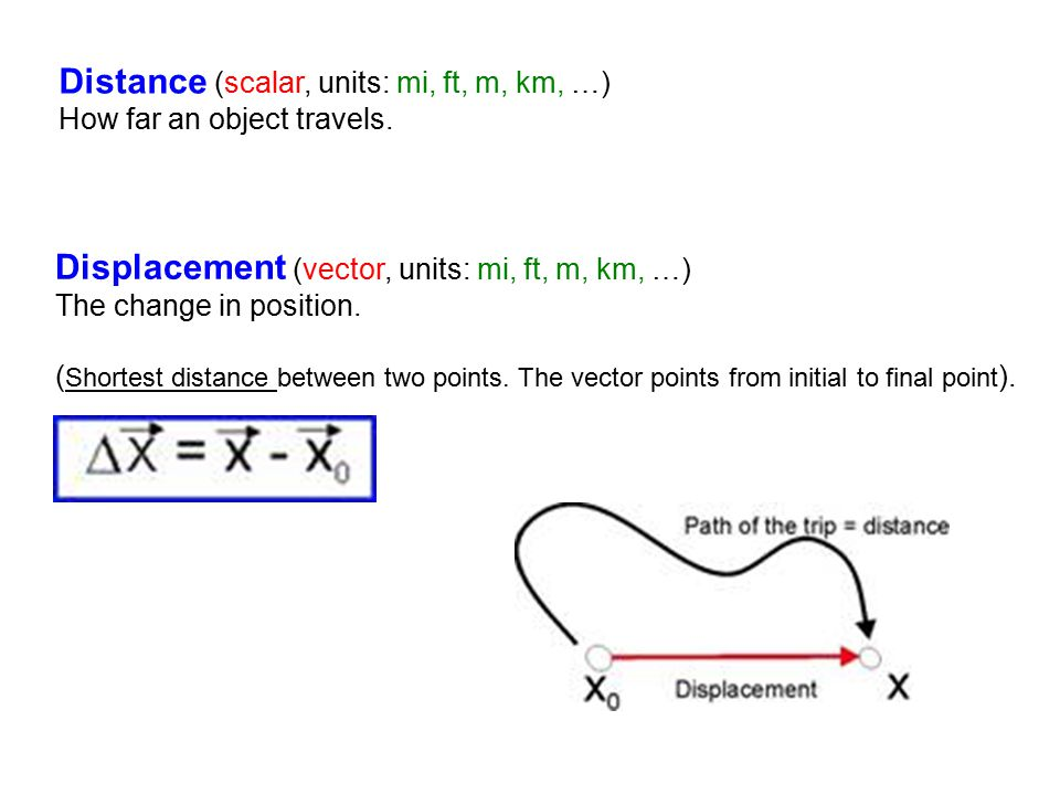 Distance (scalar, units: mi, ft, m, km, …)