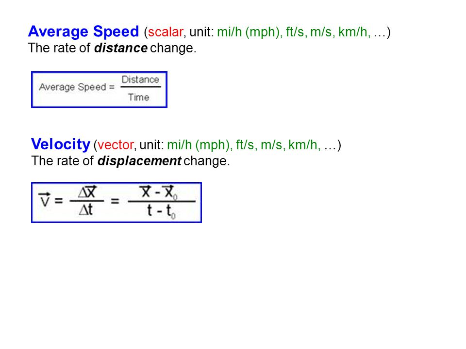 Average Speed (scalar, unit: mi/h (mph), ft/s, m/s, km/h, …)