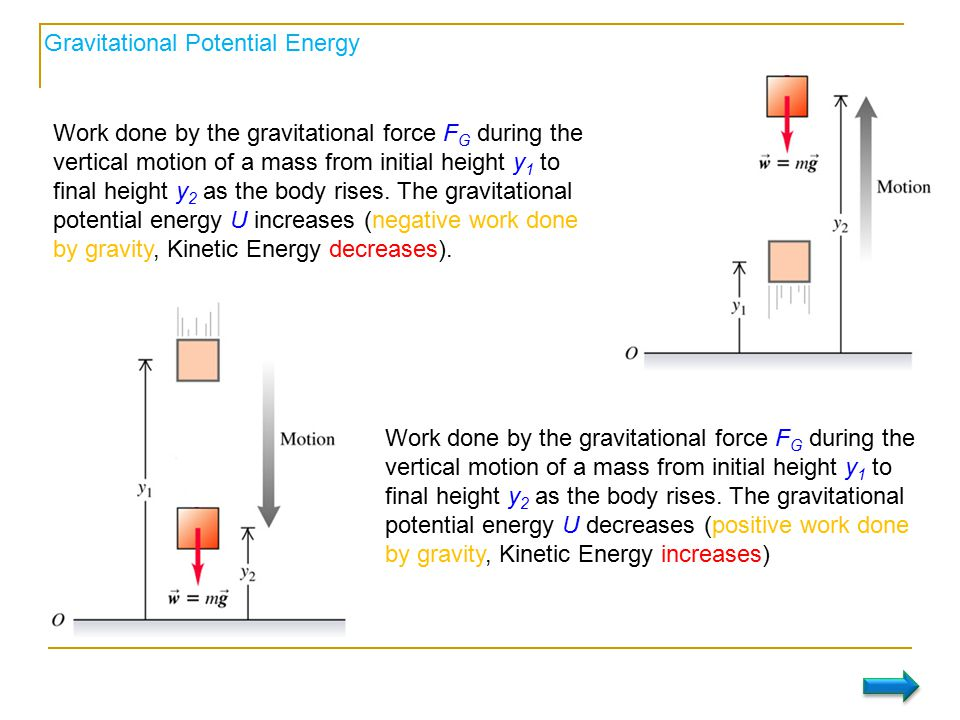 gravitational energy essay Gravitational self energy the gravitational potential energy of a composite system of n particles, given is called the self-energy of the system.