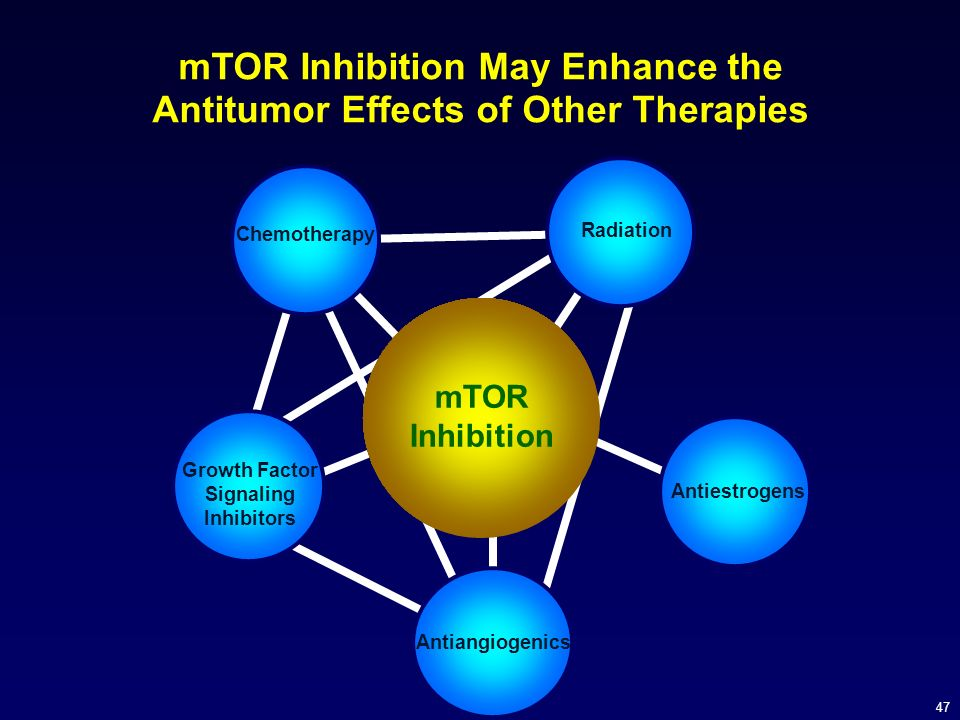 mTOR Inhibition May Enhance the Antitumor Effects of Other Therapies