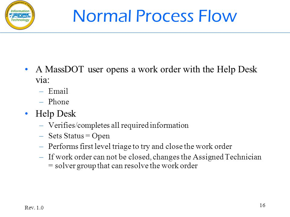 Normal Process Flow A Mdot User Opens Work Order With The Help Desk Via