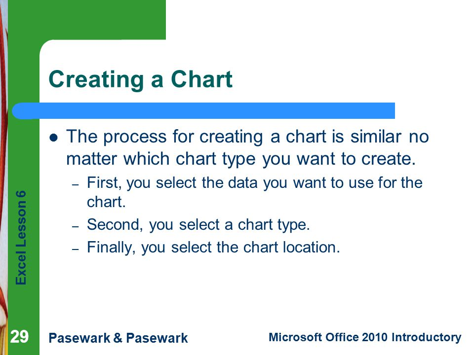 Creating a Chart The process for creating a chart is similar no matter which chart type you want to create.