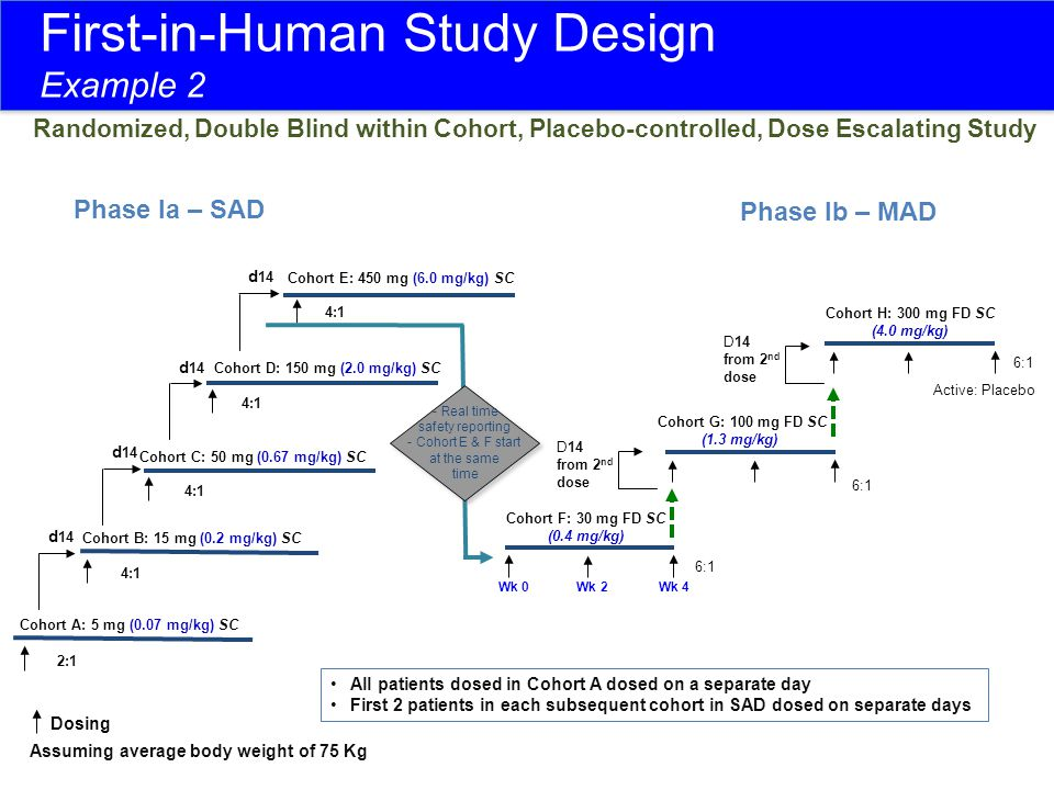 study design example With a non-experimental or observational study design is the exposure  assignment one example of this would be randomizing one group.