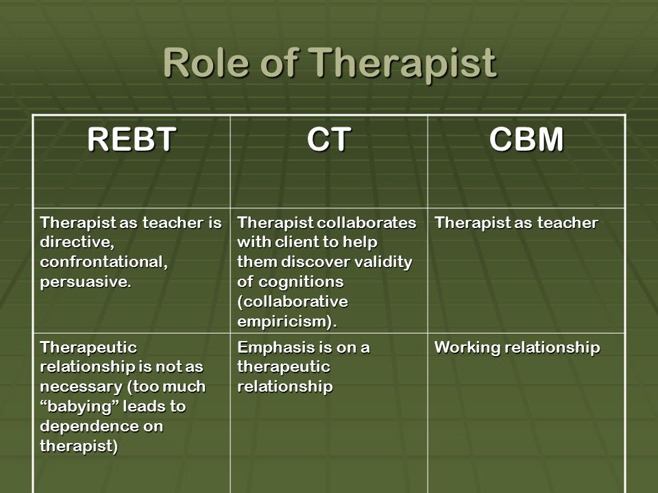 Role of Therapist REBT CT CBM